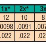 STANDARD TPRD LDR, 5X,4.4LB,9'