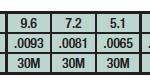 Varivas Super Tippet MS-Fluoro 0X-10X